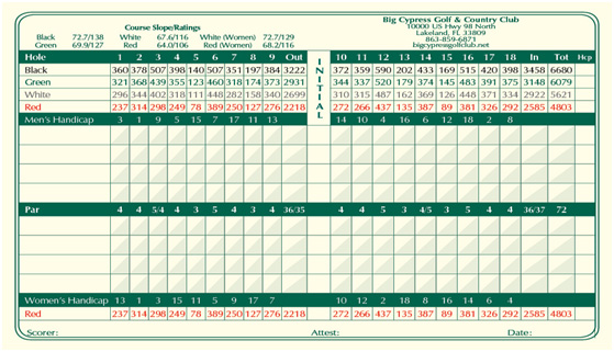 south-course-card